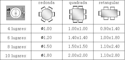 medida-mesas-fonte-Marcos-Carmona