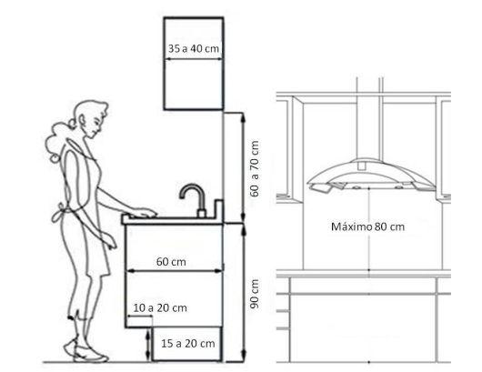 bancada-de-cozinha-medidas